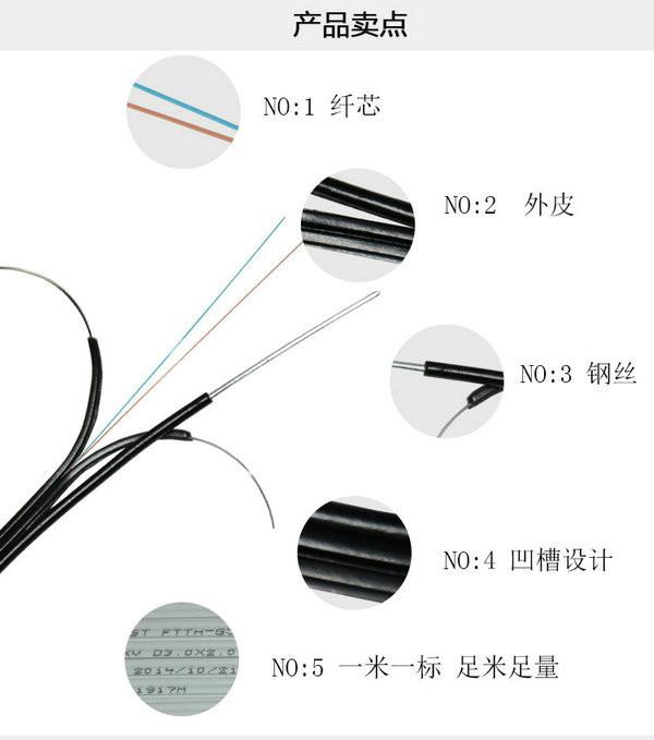 自承式皮線光纖